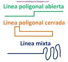 92e6c-lc3adneapoligonalescuelabloguera